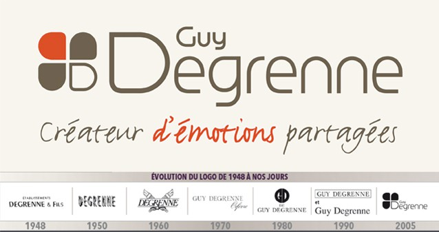 Infographie Coup d'œil Guy Degrenne